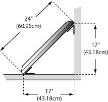 corner-placement-dimensions