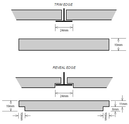 StratoTile Specification