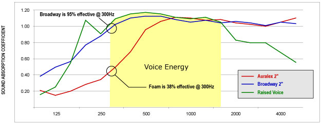 voice-energy-acoustic-panel